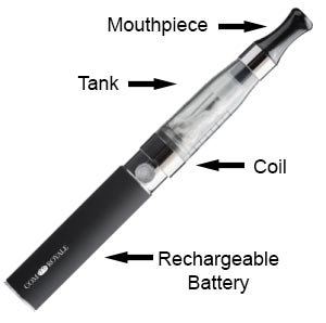 how-do-electronic-cigarettes-work